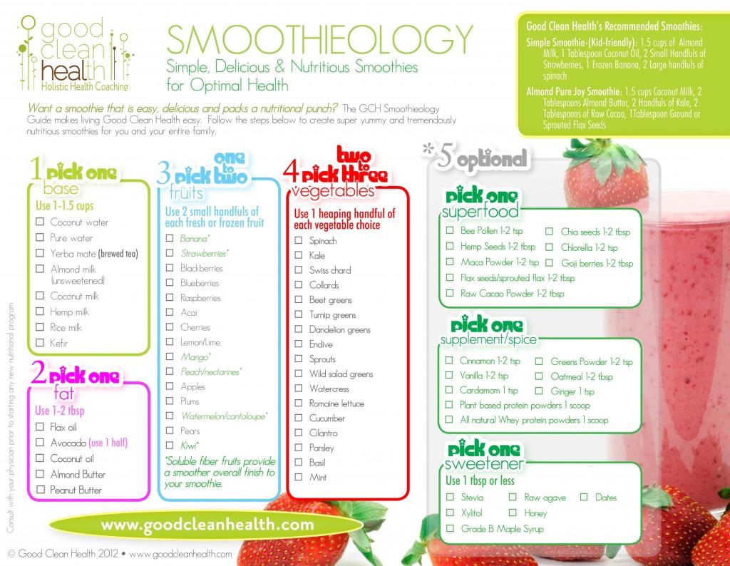 Good_Clean_Health_Smoothie-Worksheet1-1024x794