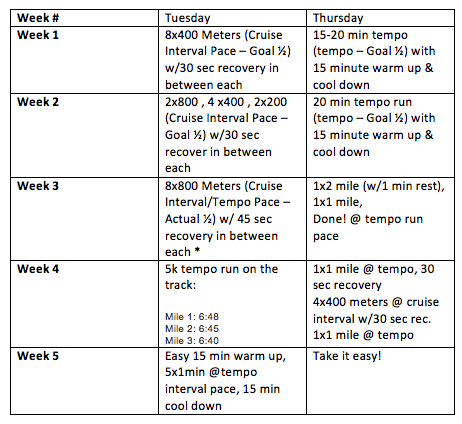 How to Train for a Half Marathon in Under 2 Months